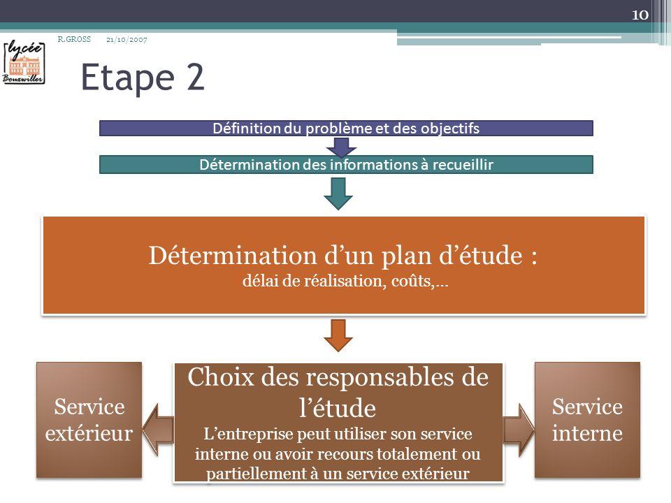 Etape 2 Détermination d'un plan d'étude :