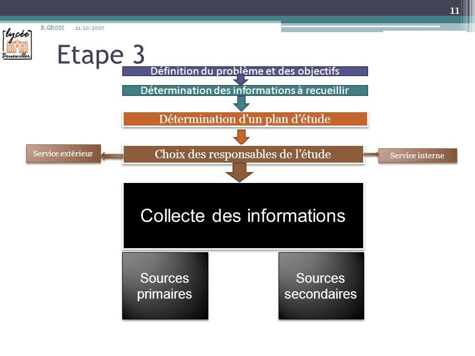 Etape 3 Collecte des informations Sources primaires