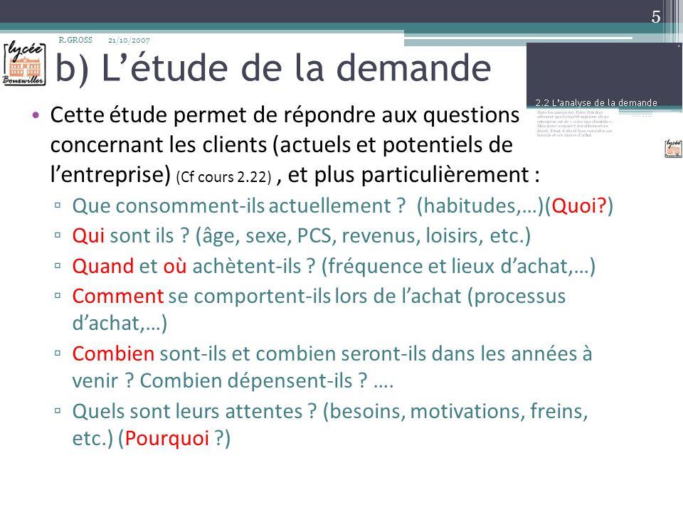 b) L'étude de la demande
