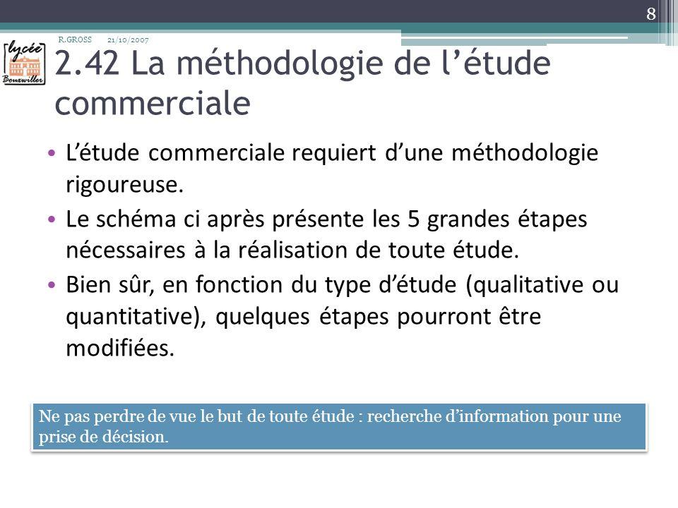 2.42 La méthodologie de l'étude commerciale