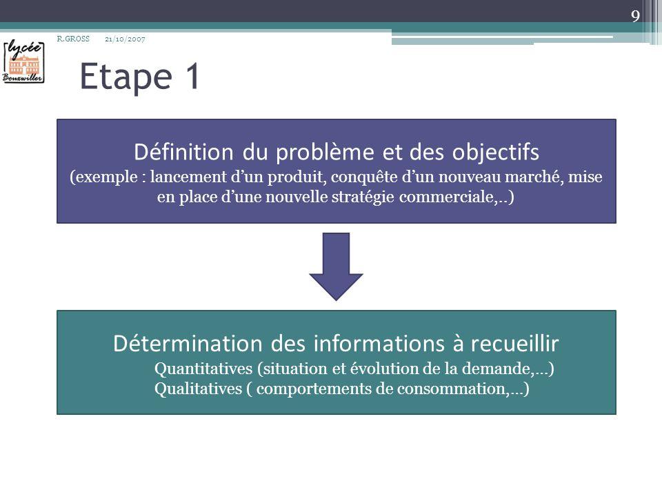 Etape 1 Définition du problème et des objectifs
