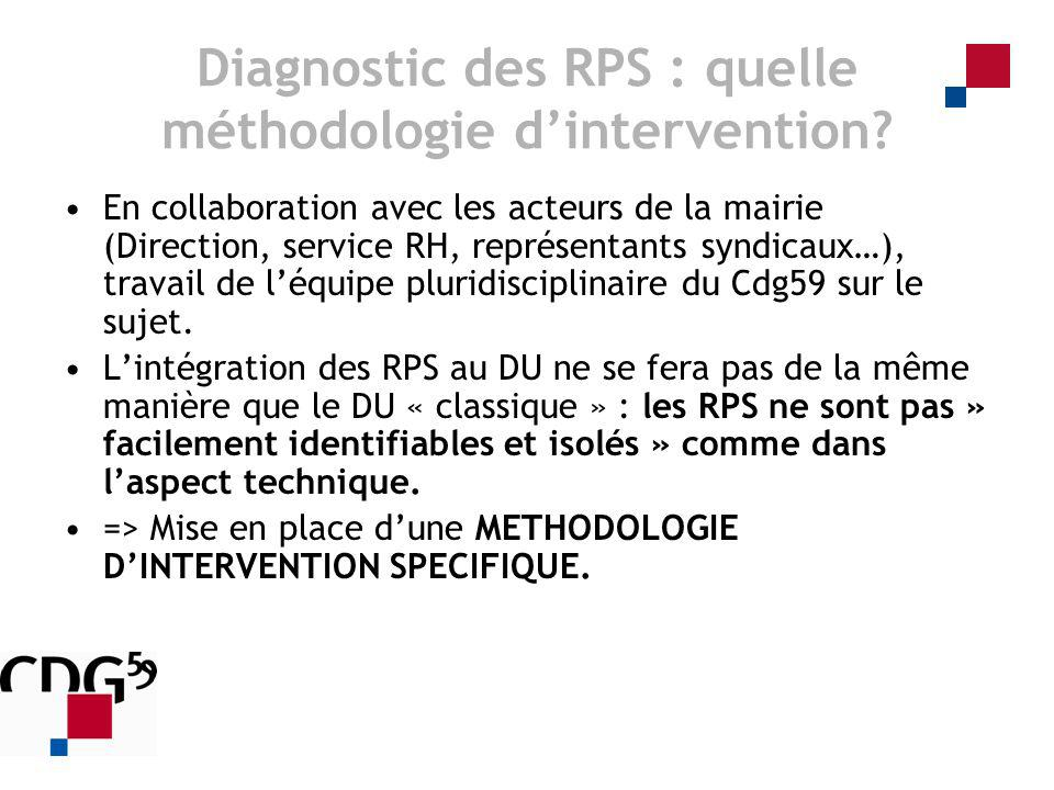 Diagnostic des RPS : quelle méthodologie d'intervention