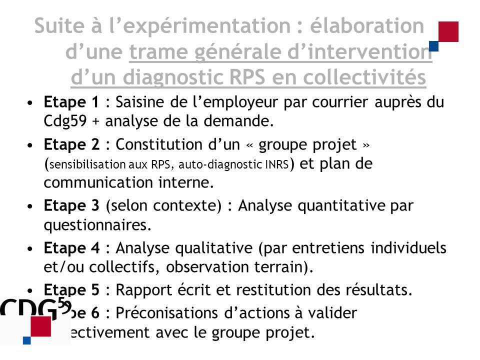 Suite à l'expérimentation : élaboration d'une trame générale d'intervention d'un diagnostic RPS en collectivités