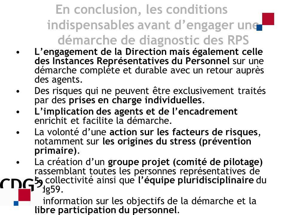 En conclusion, les conditions indispensables avant d'engager une démarche de diagnostic des RPS