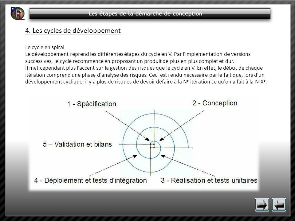 4. Les cycles de développement