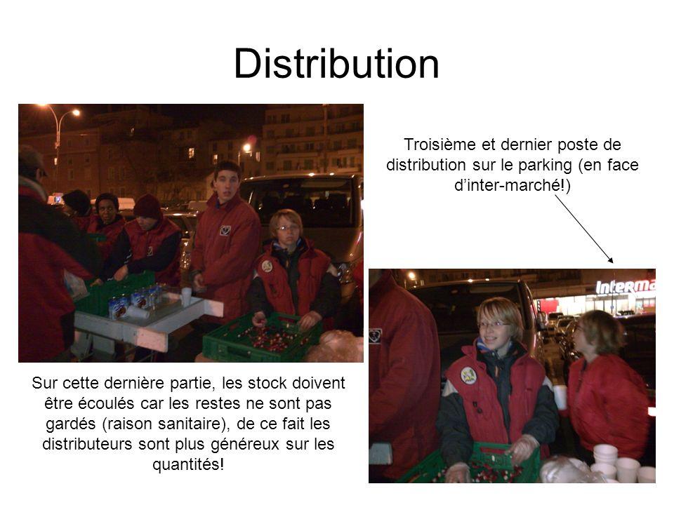 Distribution Troisième et dernier poste de distribution sur le parking (en face d'inter-marché!)