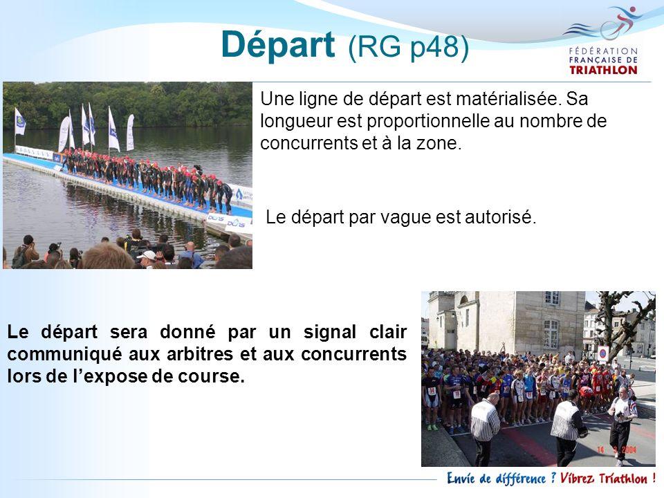 Départ (RG p48) Une ligne de départ est matérialisée. Sa longueur est proportionnelle au nombre de concurrents et à la zone.