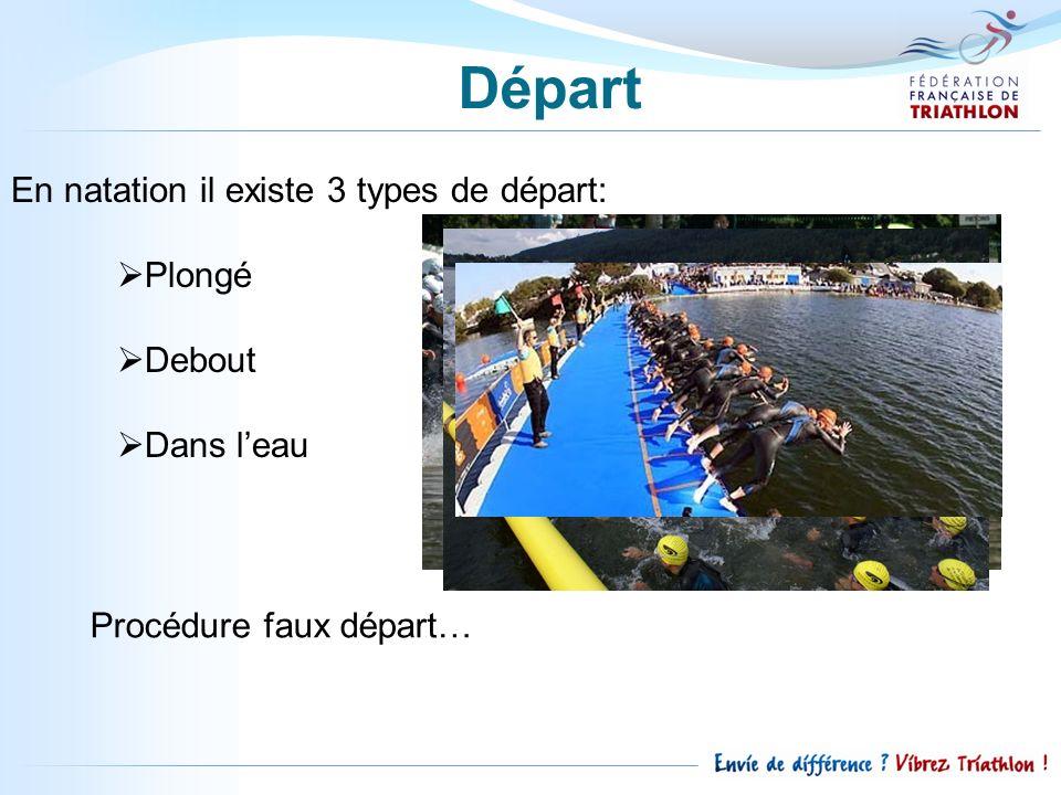 Départ En natation il existe 3 types de départ: Plongé Debout