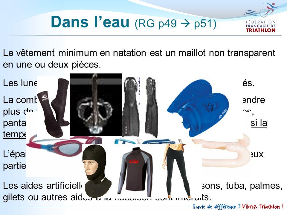 Dans l'eau (RG p49  p51) Le vêtement minimum en natation est un maillot non transparent en une ou deux pièces.