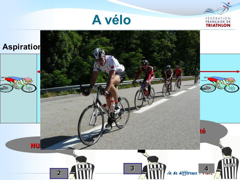 A vélo Aspiration - Abri (AA) 7 mètres 3 mètres 1 pénalité NUMERO 3 4