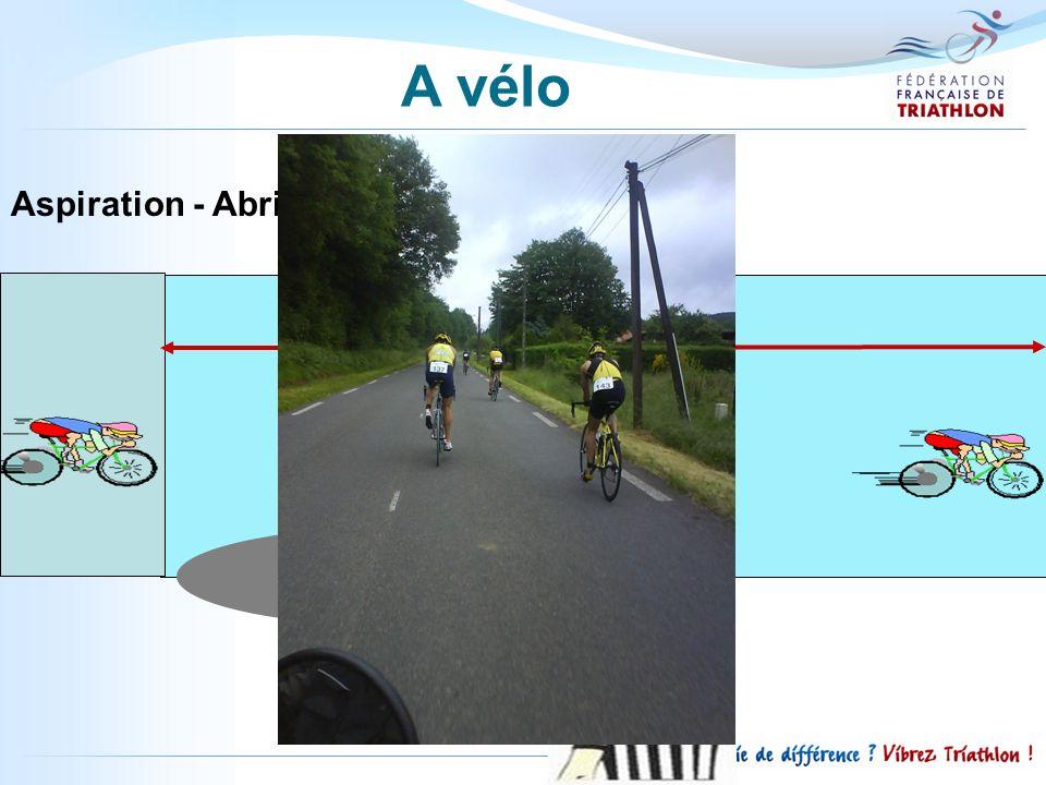 A vélo Aspiration - Abri (AA) 7 mètres 3 mètres OK!!