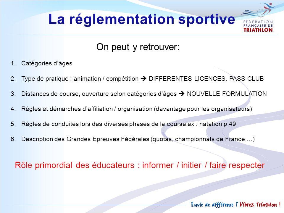 La réglementation sportive