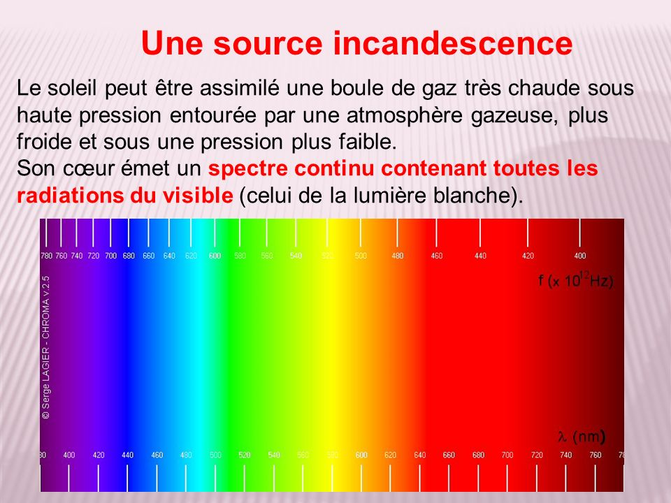 Une source incandescence
