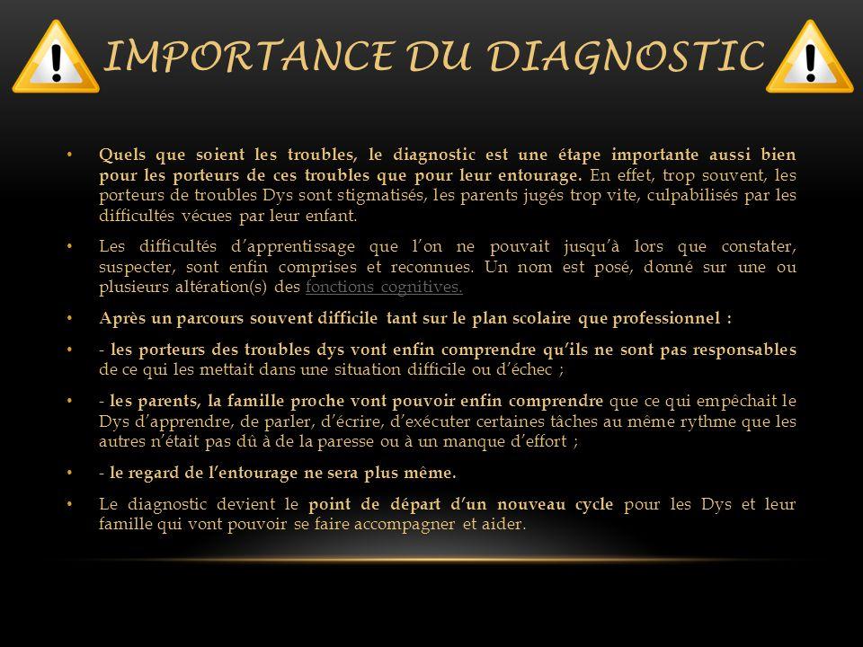 Importance du diagnostic