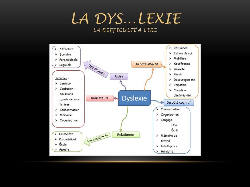 La dys…lexie la difficulté a lire