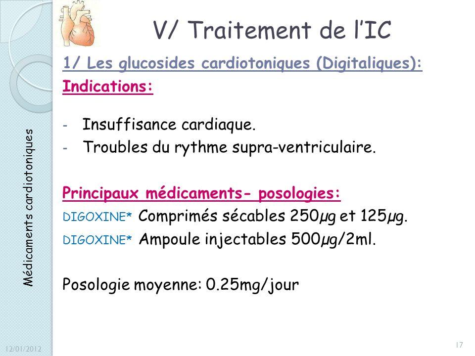 Médicaments cardiotoniques
