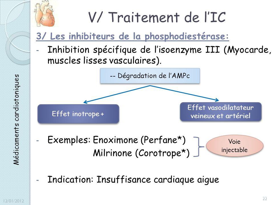 V/ Traitement de l'IC 3/ Les inhibiteurs de la phosphodiestérase:
