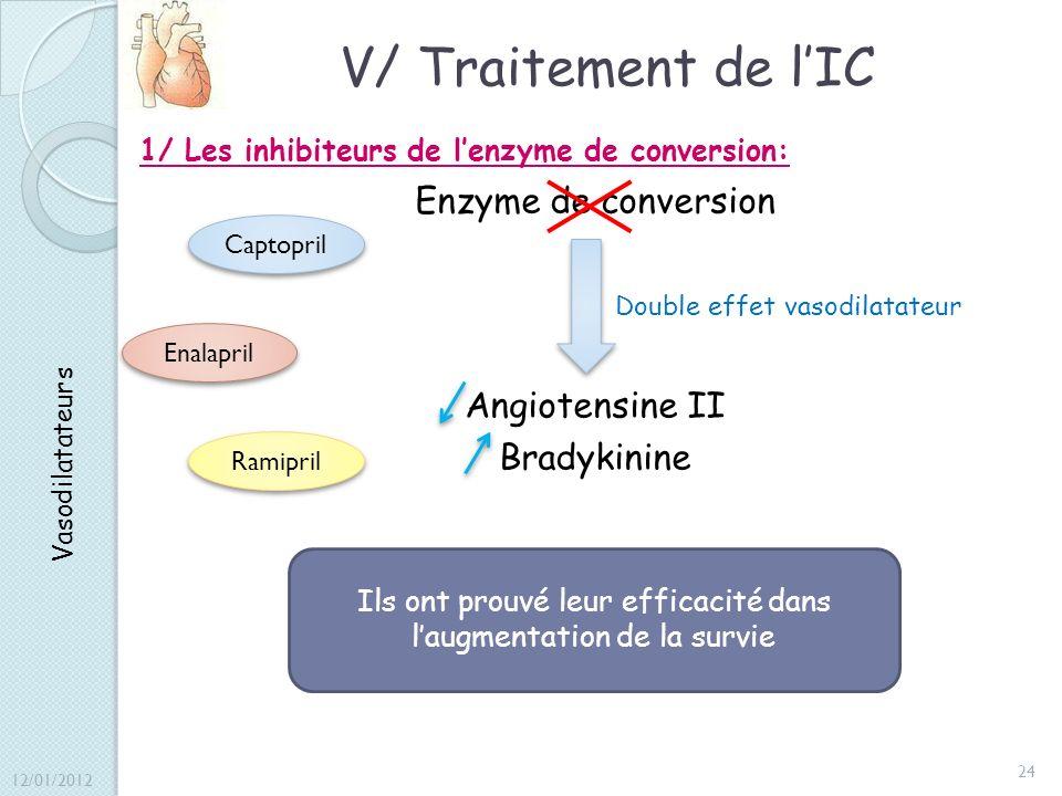 V/ Traitement de l'IC Enzyme de conversion Double effet vasodilatateur