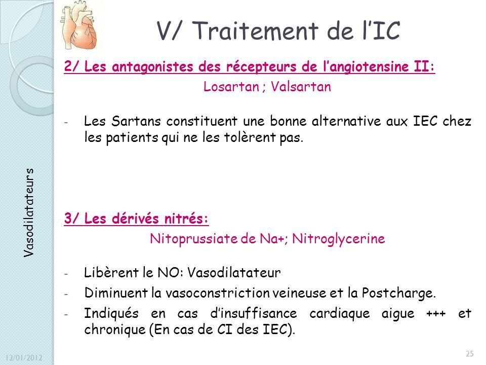 Nitoprussiate de Na+; Nitroglycerine