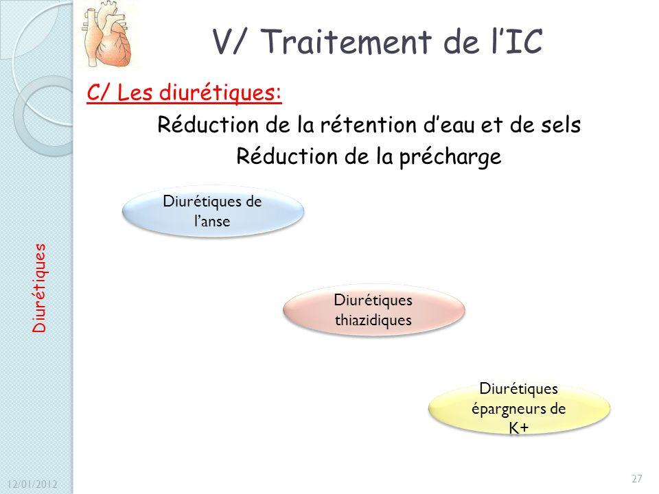 V/ Traitement de l'IC C/ Les diurétiques: Réduction de la rétention d'eau et de sels Réduction de la précharge