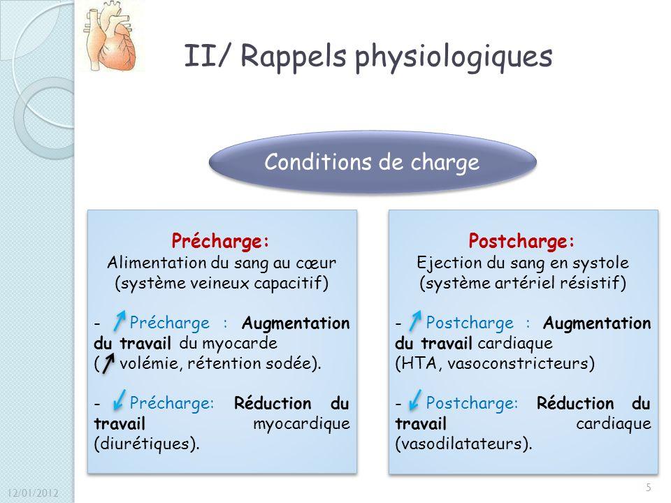 II/ Rappels physiologiques