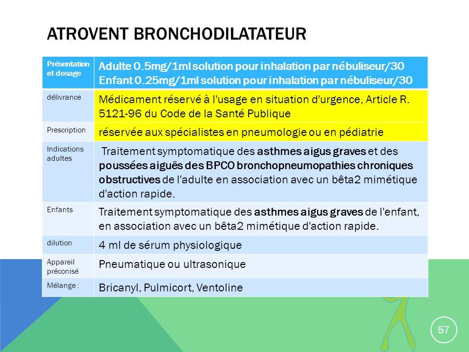 Atrovent Bronchodilatateur