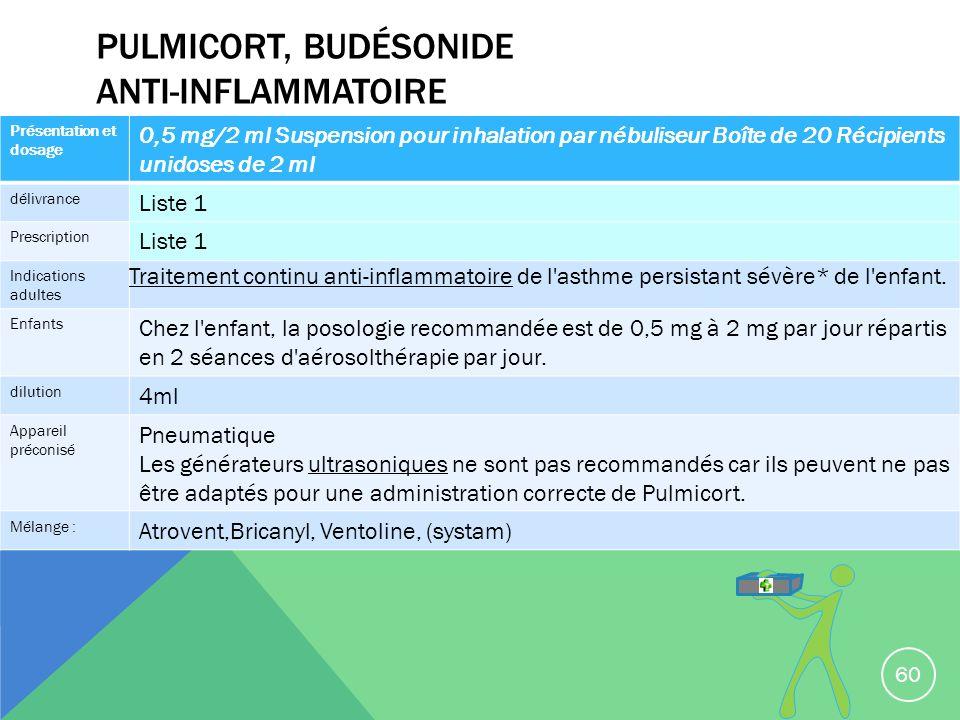 Pulmicort, budésonide anti-inflammatoire