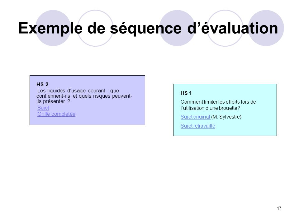Exemple de séquence d'évaluation