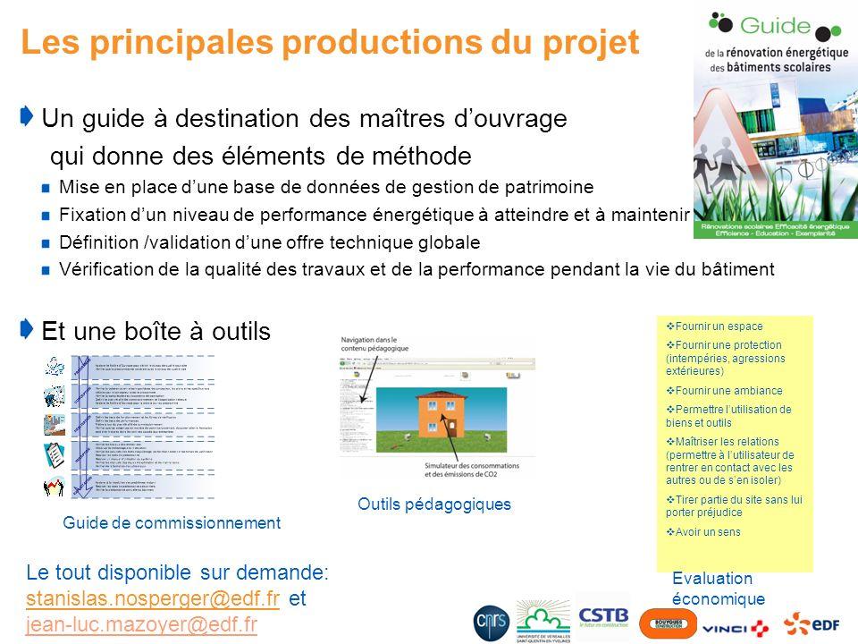 Les principales productions du projet