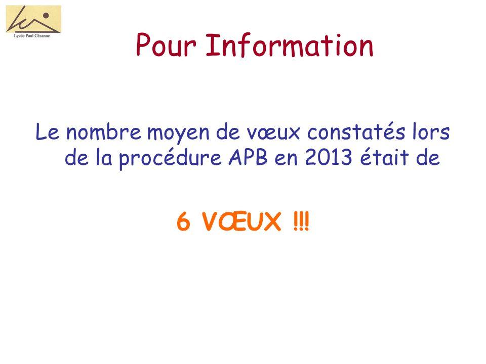 Pour Information Le nombre moyen de vœux constatés lors de la procédure APB en 2013 était de.