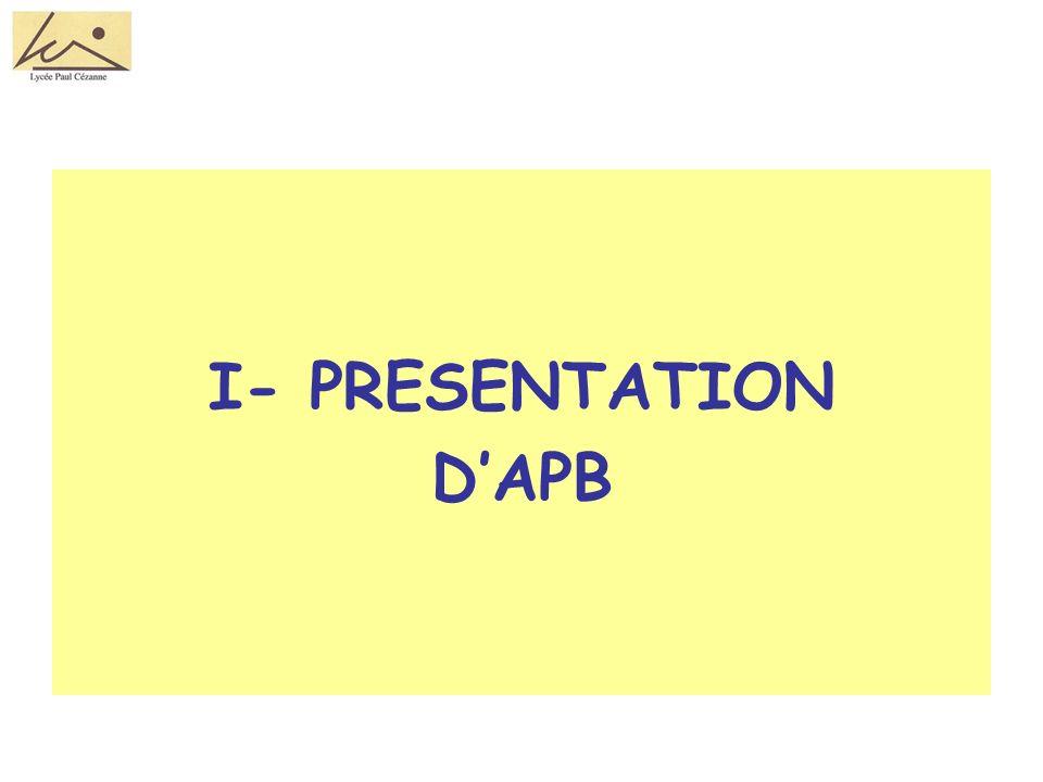 I- PRESENTATION D'APB