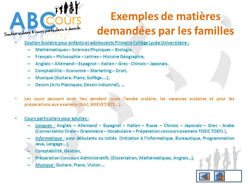 Exemples de matières demandées par les familles