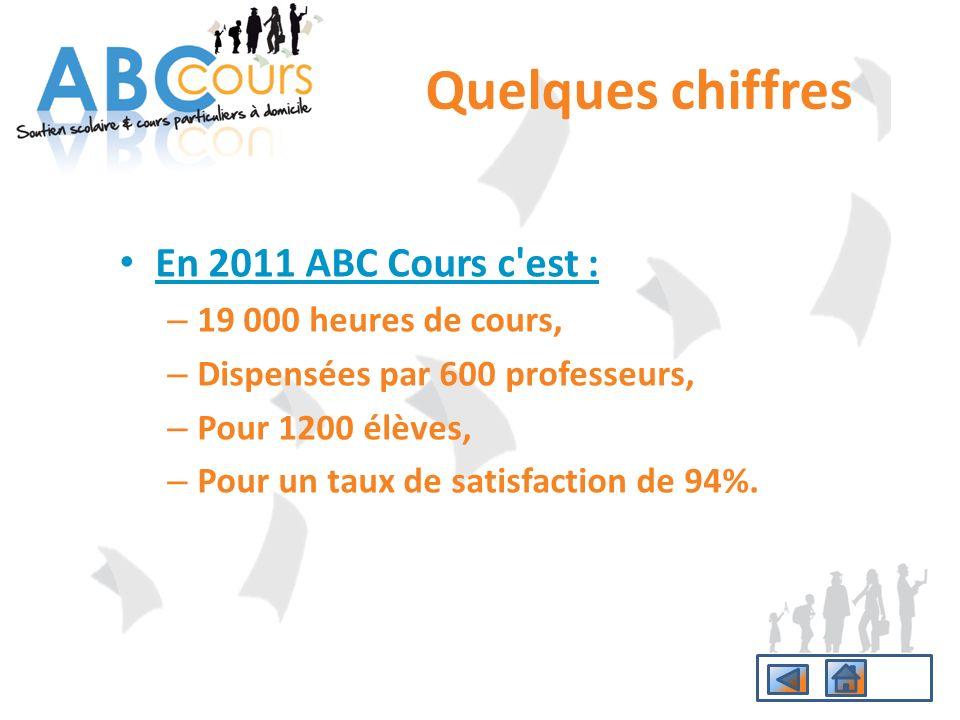 Quelques chiffres En 2011 ABC Cours c est : 19 000 heures de cours,