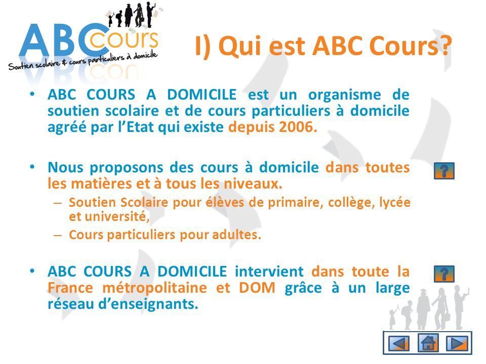 I) Qui est ABC Cours