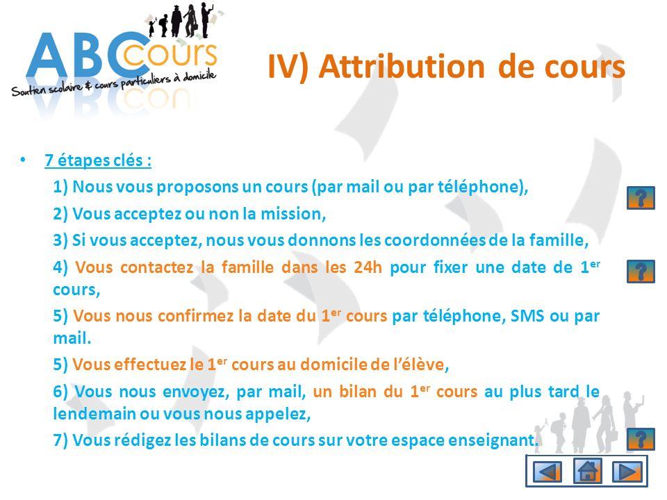 IV) Attribution de cours