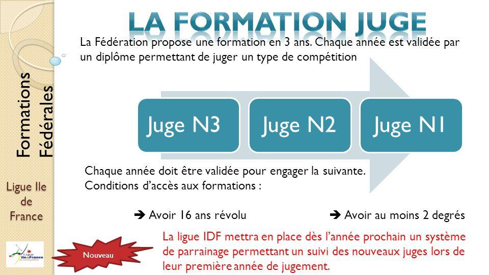 La formation juge Juge N3 Juge N2 Juge N1 Formations Fédérales