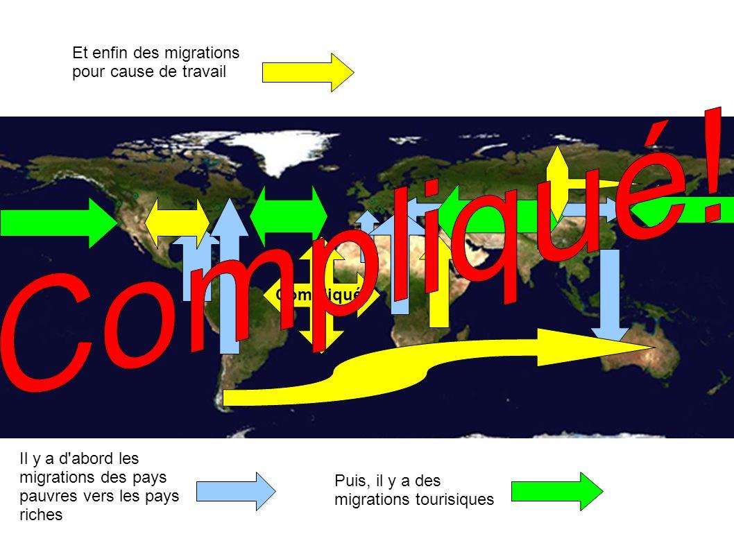 Compliqué! Et enfin des migrations pour cause de travail Compliqué!
