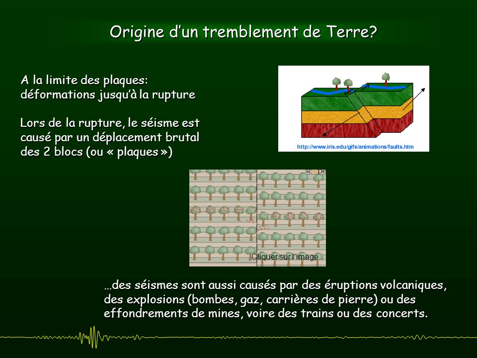 Origine d'un tremblement de Terre