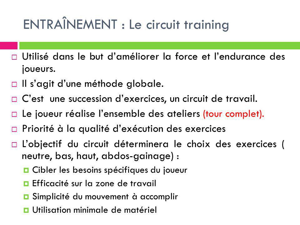 ENTRAÎNEMENT : Le circuit training