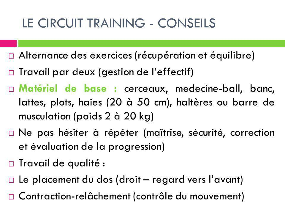 LE CIRCUIT TRAINING - CONSEILS