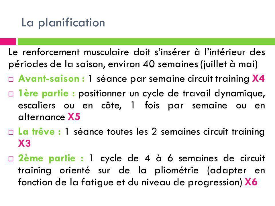 La planification Le renforcement musculaire doit s'insérer à l'intérieur des périodes de la saison, environ 40 semaines (juillet à mai)