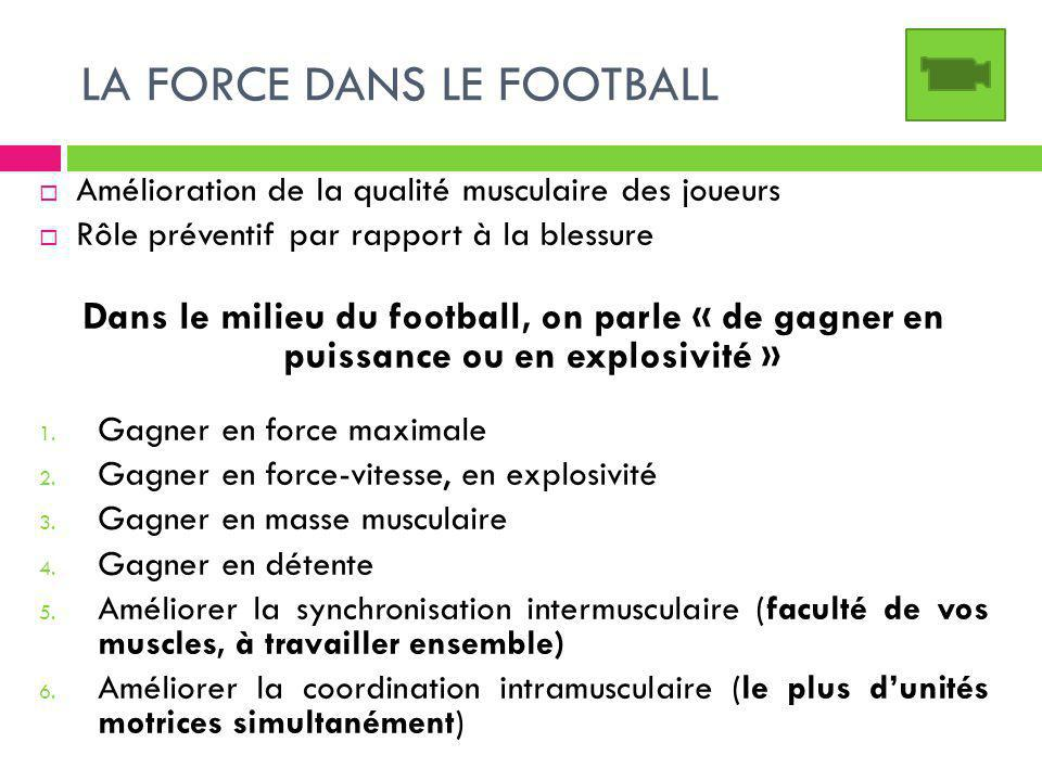 LA FORCE DANS LE FOOTBALL