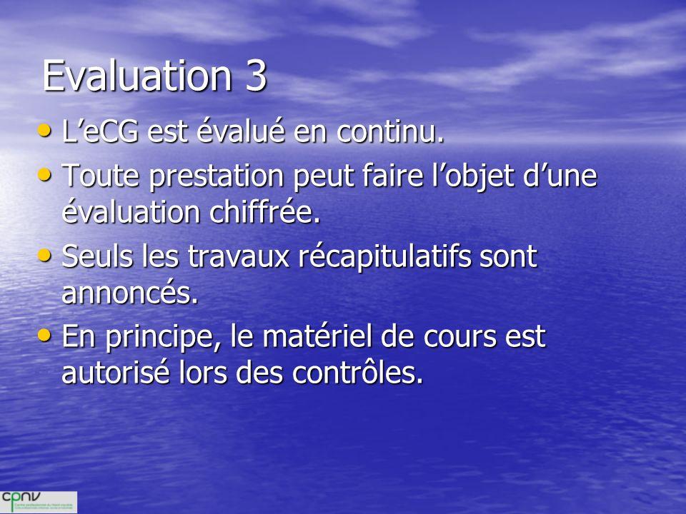 Evaluation 3 L'eCG est évalué en continu.