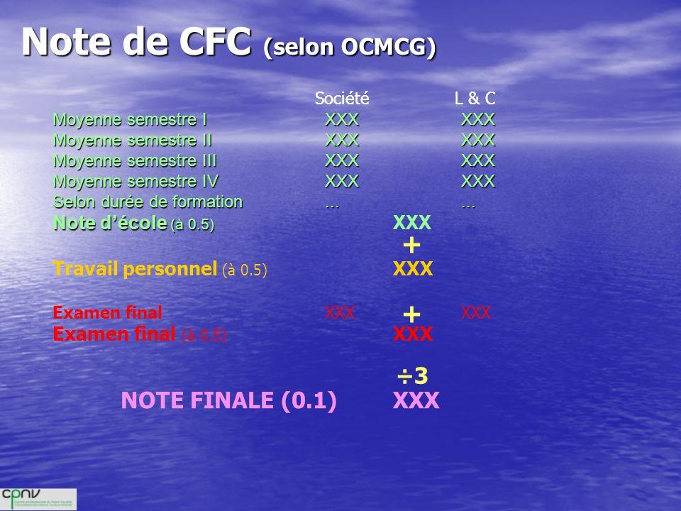 Note de CFC (selon OCMCG)