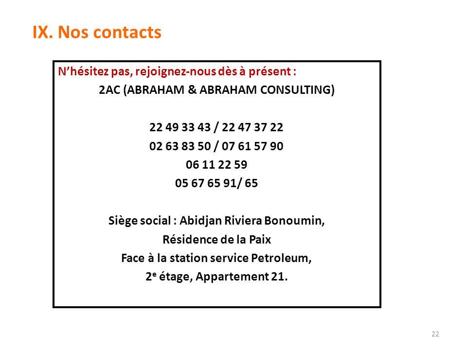 Siège social : Abidjan Riviera Bonoumin,