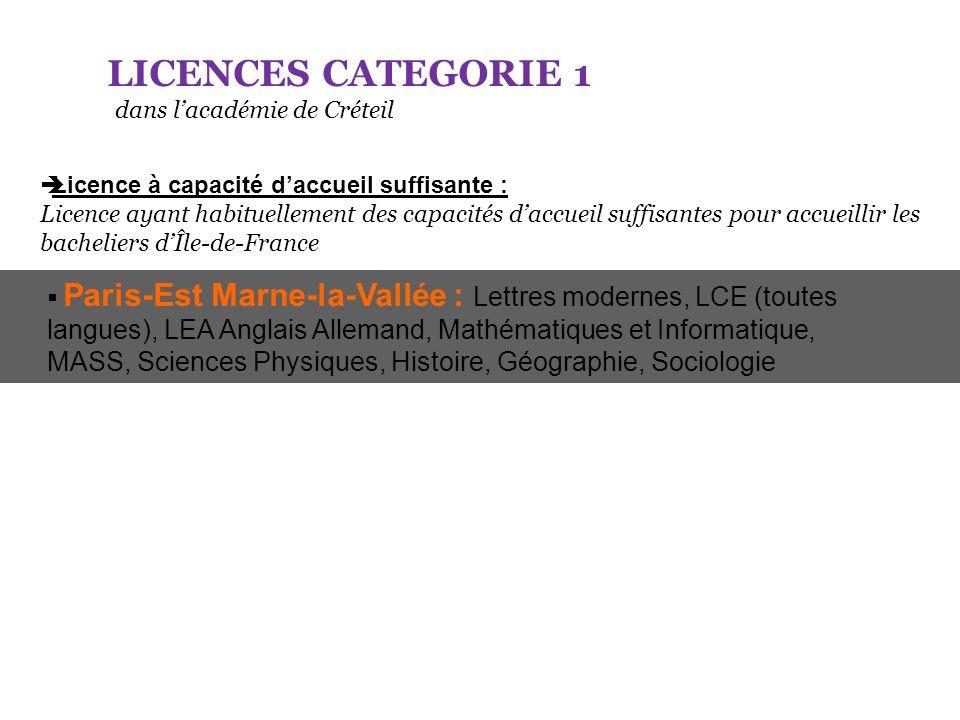 LICENCES CATEGORIE 1 dans l'académie de Créteil