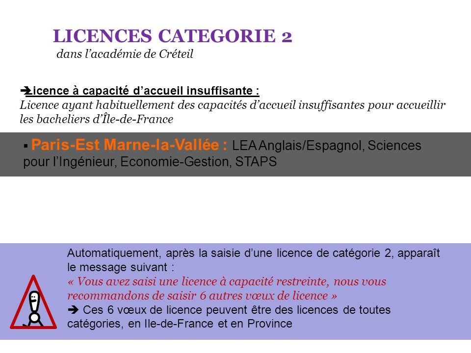LICENCES CATEGORIE 2 dans l'académie de Créteil