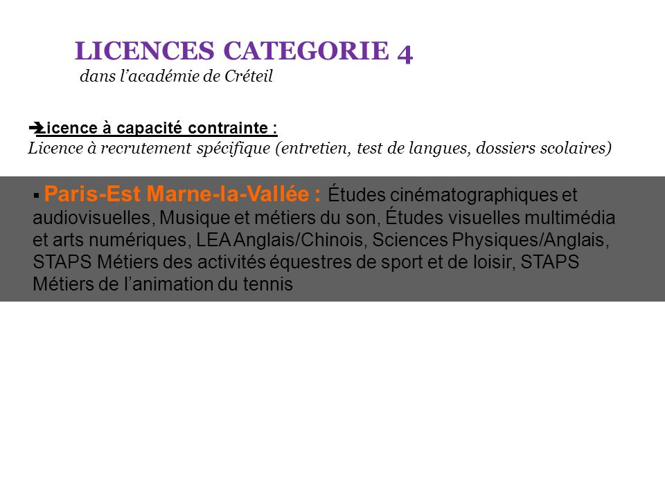 LICENCES CATEGORIE 4 dans l'académie de Créteil
