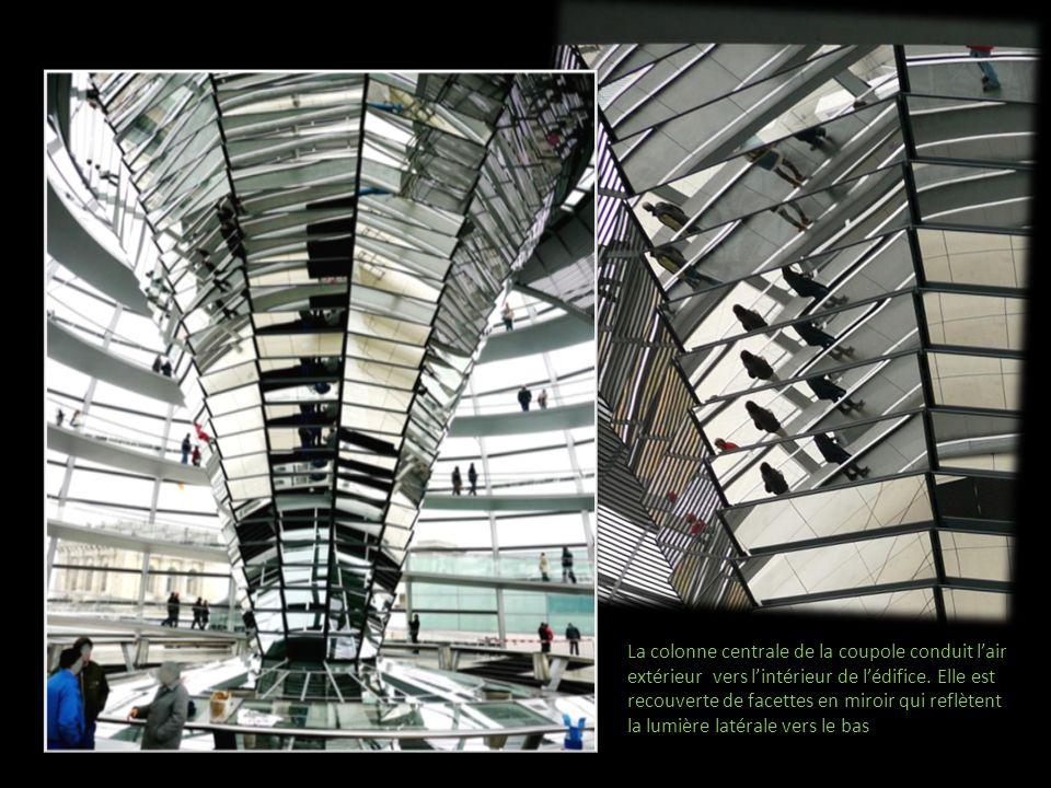 La colonne centrale de la coupole conduit l'air extérieur vers l'intérieur de l'édifice.