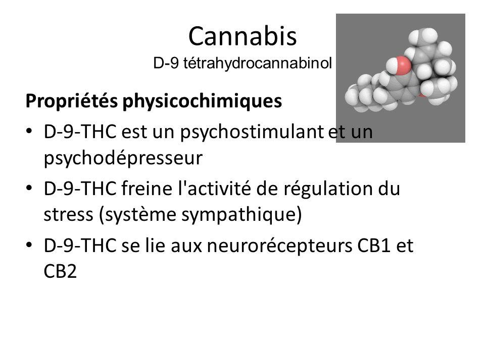 Cannabis D-9 tétrahydrocannabinol